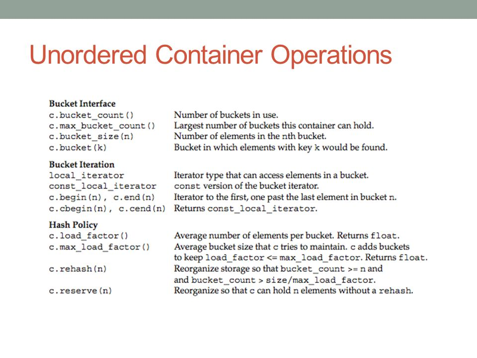 Unordered Container Operations