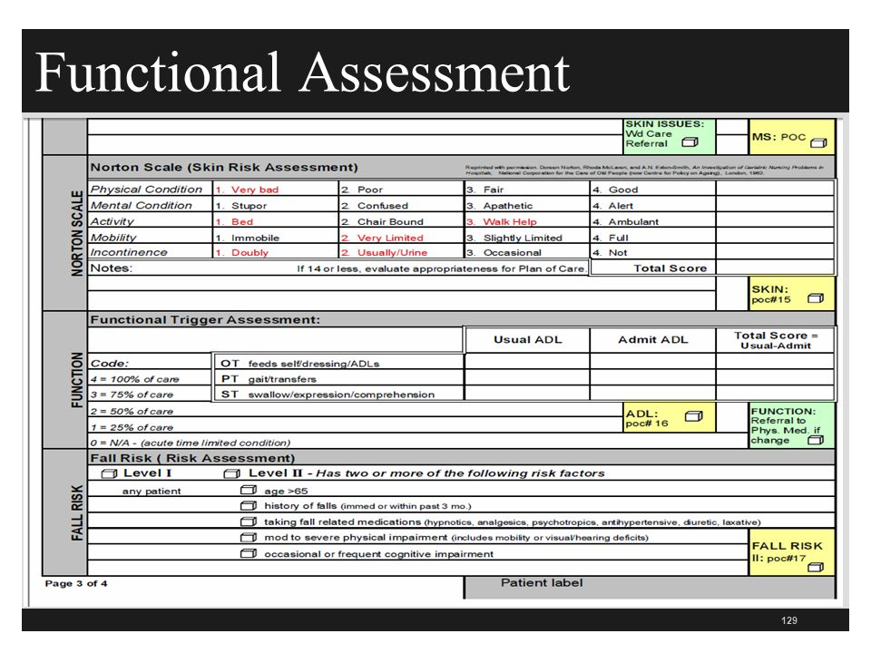 Functional Assessment 129