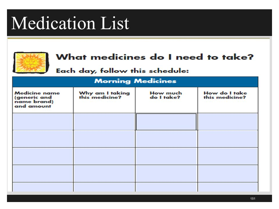Medication List 181