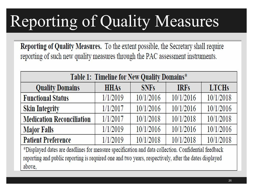 Reporting of Quality Measures 26