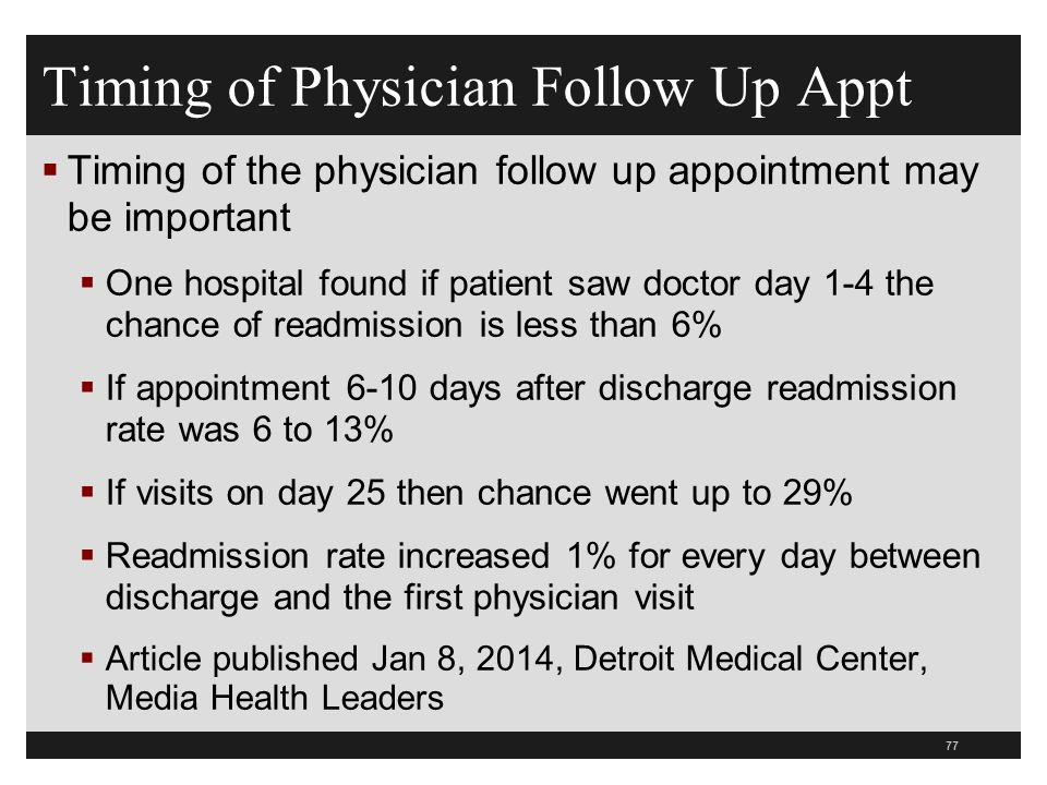 Timing of Physician Follow Up Appt  Timing of the physician follow up appointment may be important  One hospital found if patient saw doctor day 1-4 the chance of readmission is less than 6%  If appointment 6-10 days after discharge readmission rate was 6 to 13%  If visits on day 25 then chance went up to 29%  Readmission rate increased 1% for every day between discharge and the first physician visit  Article published Jan 8, 2014, Detroit Medical Center, Media Health Leaders 77