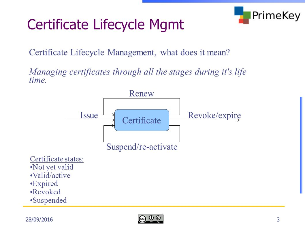 280920161 pki and card issuance ejbca signserver tomas 280920163 certificate lifecycle mgmt certificate lifecycle management what does it mean xflitez Gallery