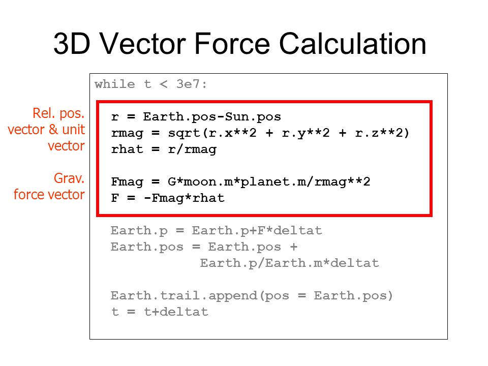 70 3D Vector Force Calculation ...