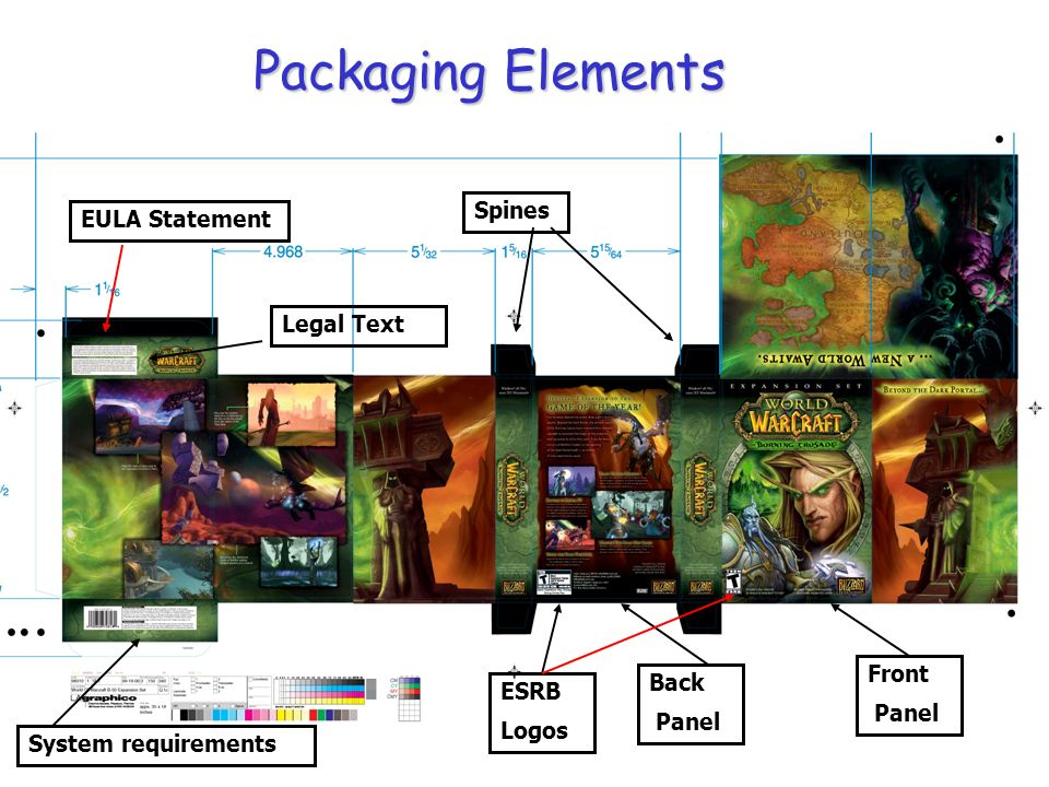 Packaging Elements Spines Front Panel Back Panel ESRB Logos System requirements Legal Text EULA Statement