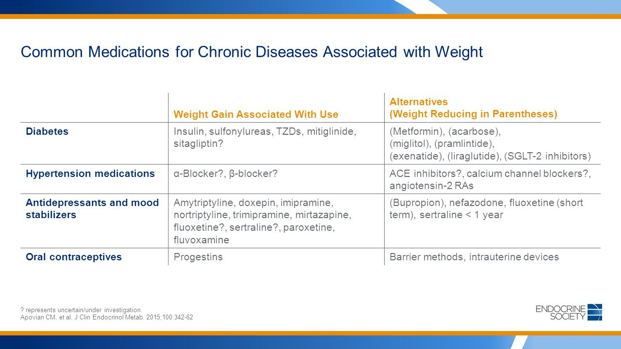 Common Medications for Chronic Diseases Associated with Weight .