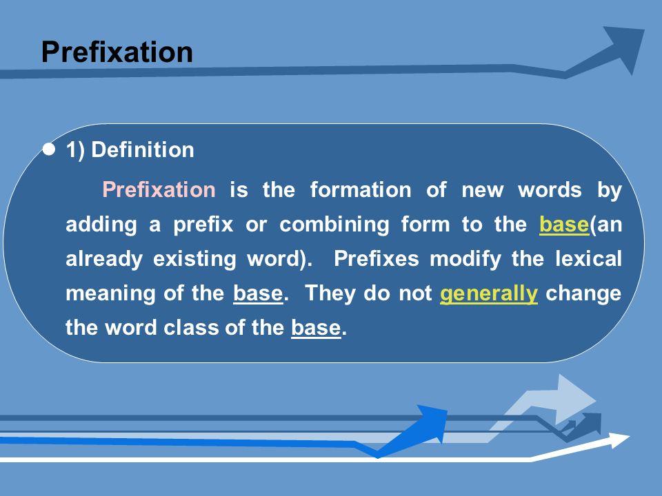 Compounding/Composition Conversion Derivation/Affixation Ⅰ. Ⅱ ...
