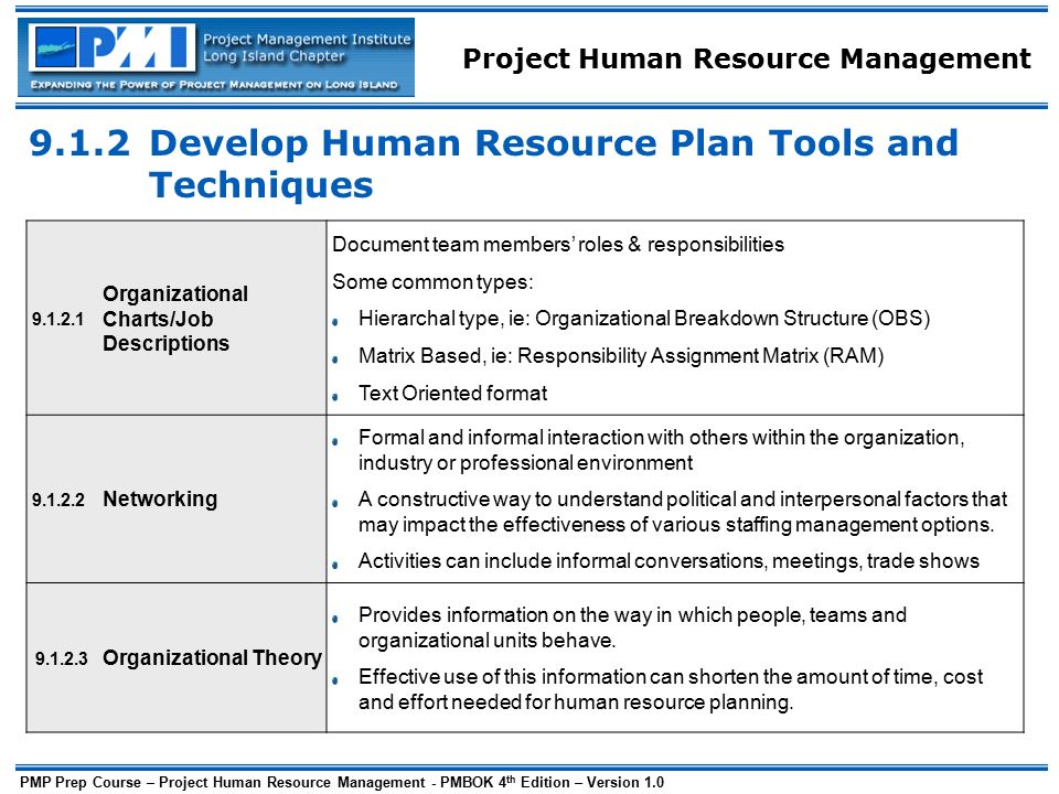 Pmp Prep Course  Project Human Resource Management  Pmbok  Th