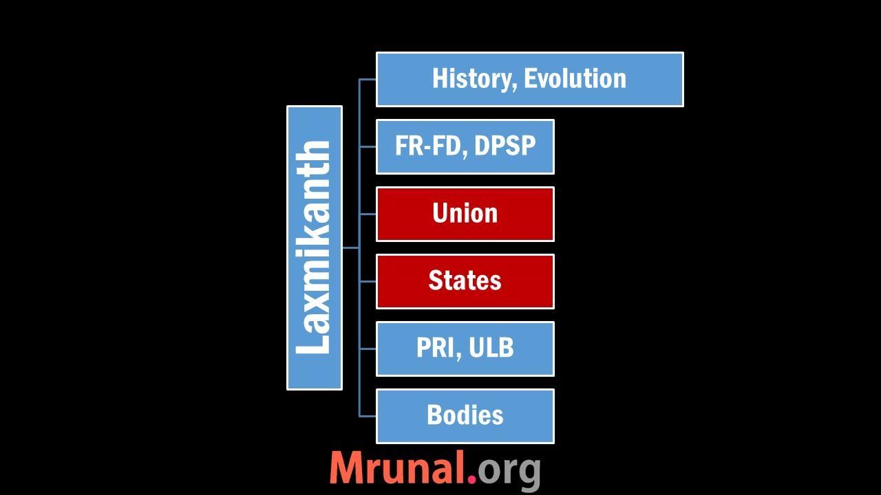 Laxmikanth History, Evolution FR-FD, DPSP Union States PRI, ULB Bodies