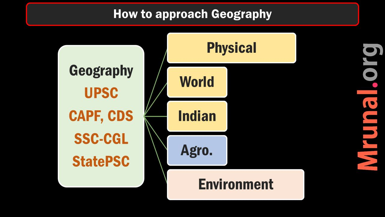 UPSC CAPF, CDS SSC-CGL StatePSC PhysicalWorldIndianAgro.Environment How to approach Geography