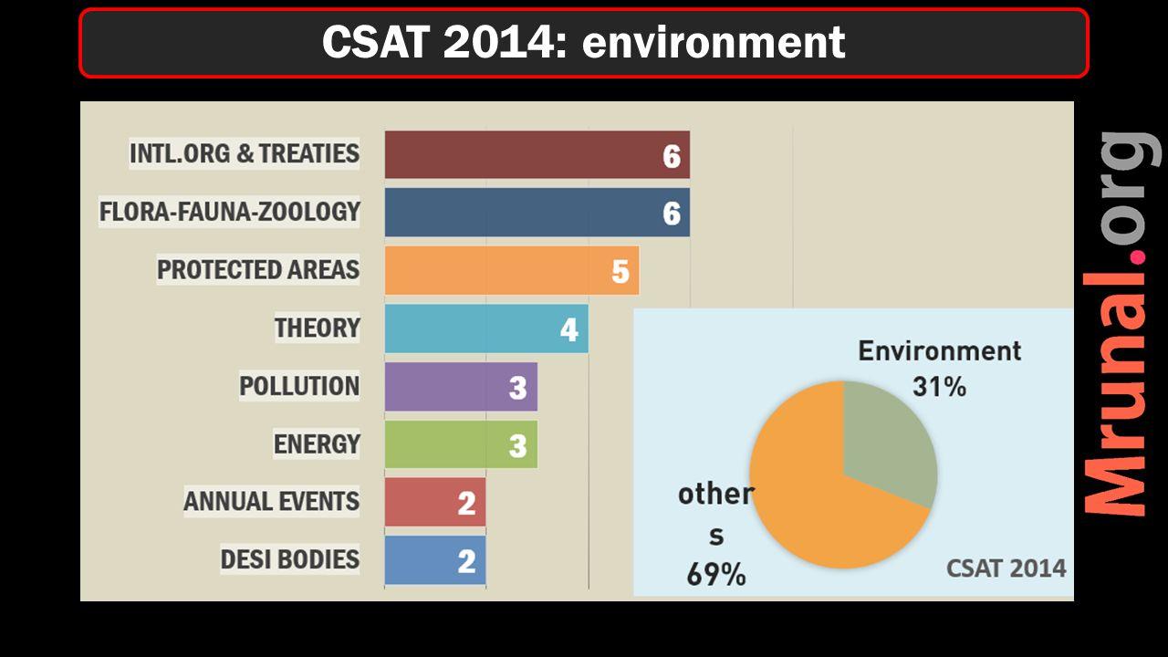 CSAT 2014: environment