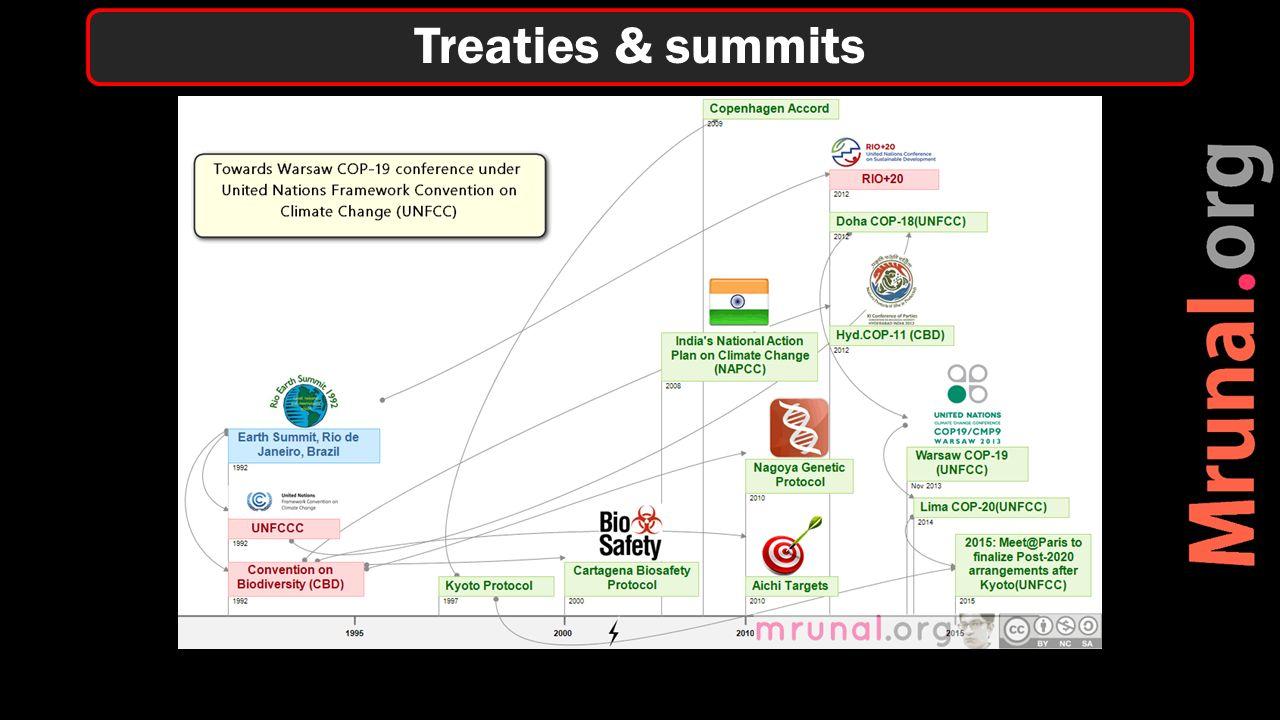 Treaties & summits
