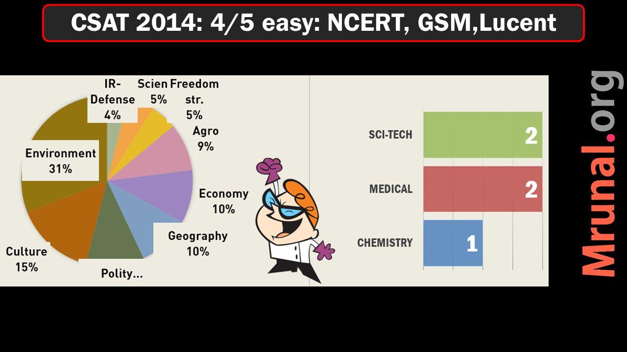CSAT 2014: 4/5 easy: NCERT, GSM,Lucent