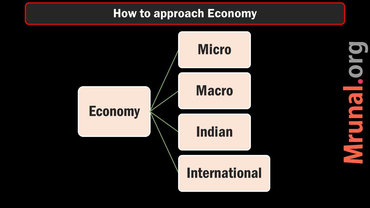 Economy MicroMacroIndianInternational How to approach Economy