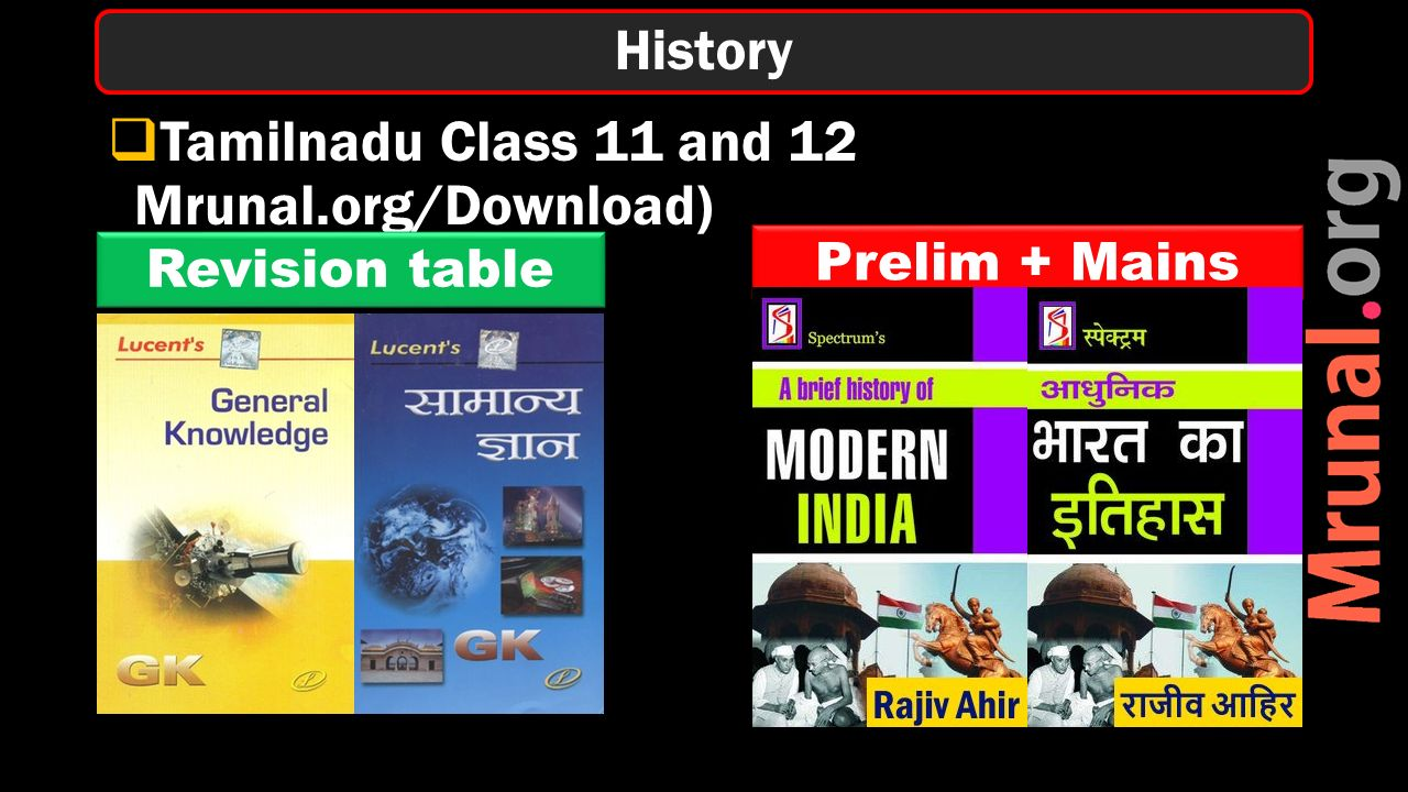  Tamilnadu Class 11 and 12 Mrunal.org/Download) History Prelim + Mains Revision table