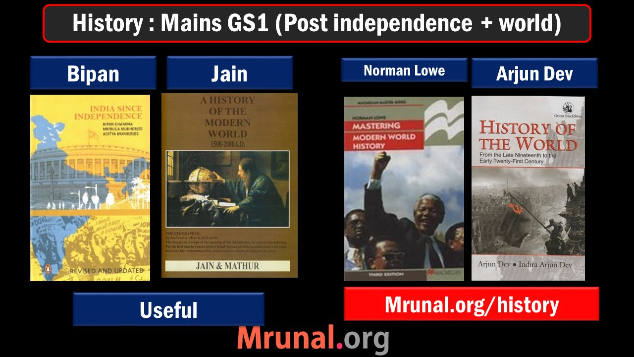 History : Mains GS1 (Post independence + world) Useful Mrunal.org/history Bipan Jain Norman Lowe Arjun Dev
