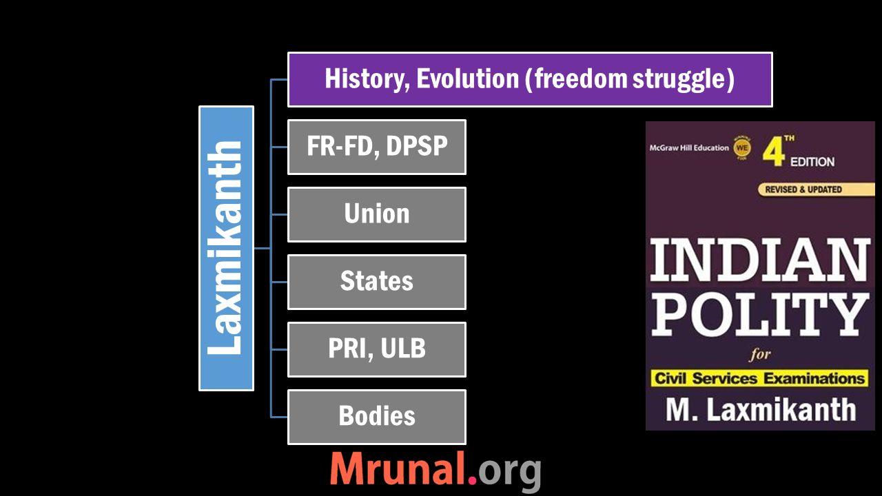 Laxmikanth History, Evolution (freedom struggle) FR-FD, DPSP Union States PRI, ULB Bodies