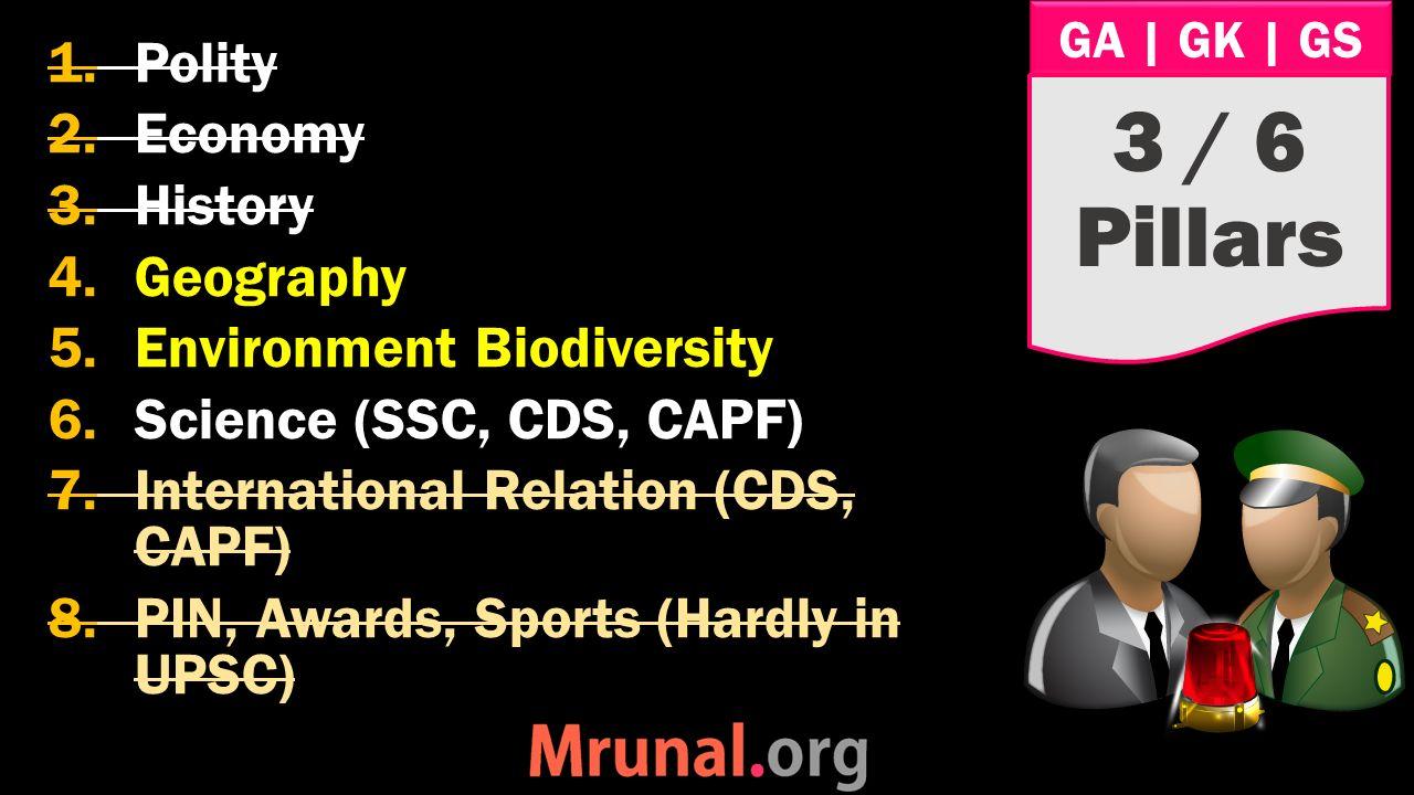 GA   GK   GS 1.Polity 2.Economy 3.History 4.Geography 5.Environment Biodiversity 6.Science (SSC, CDS, CAPF) 7.International Relation (CDS, CAPF) 8.PIN, Awards, Sports (Hardly in UPSC) 3 / 6 Pillars