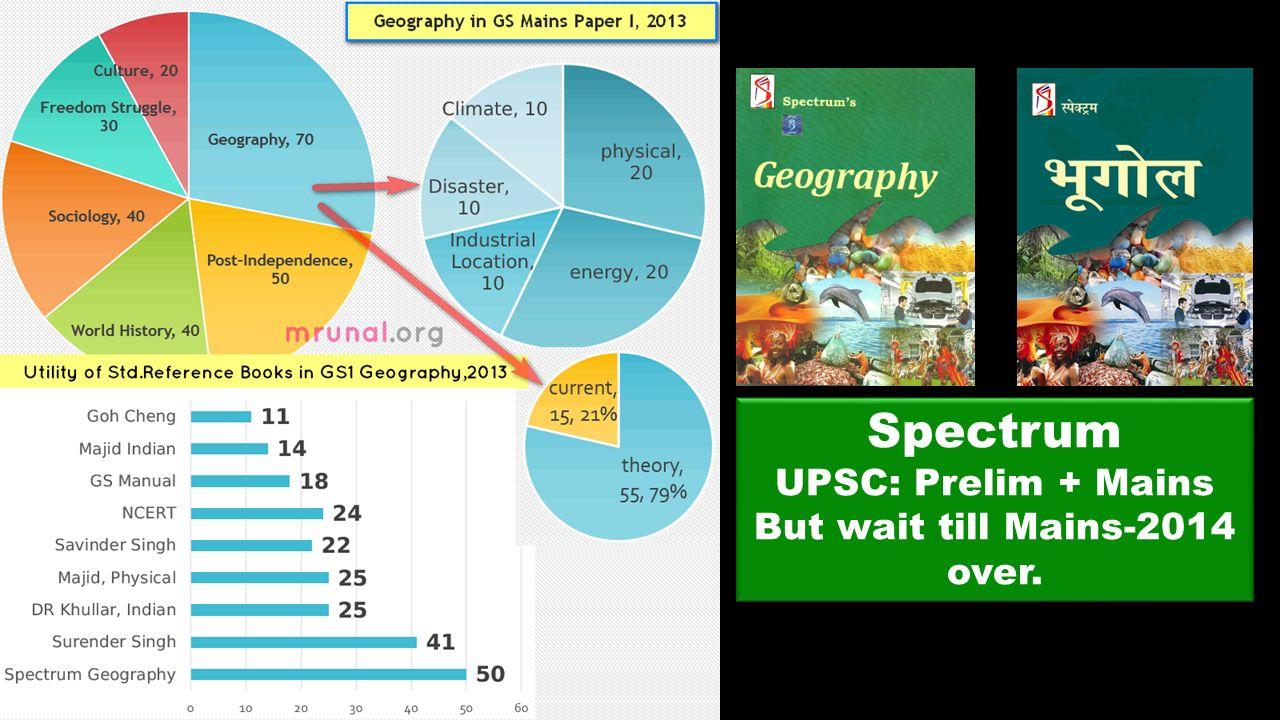 Spectrum UPSC: Prelim + Mains But wait till Mains-2014 over.
