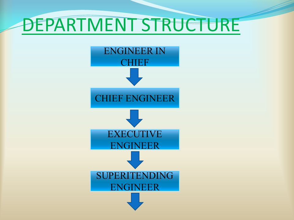 DEPARTMENT STRUCTURE ENGINEER IN CHIEF CHIEF ENGINEER EXECUTIVE ENGINEER SUPERITENDING ENGINEER