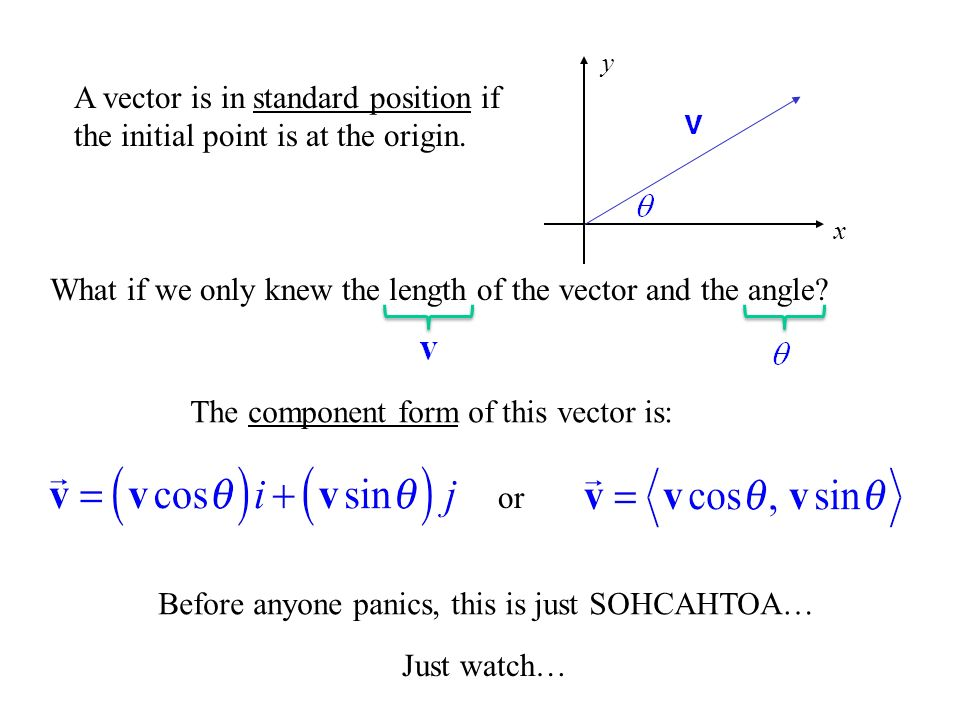 A 6 Vectors Standard A6a Find And Draw A Resultant Vector From