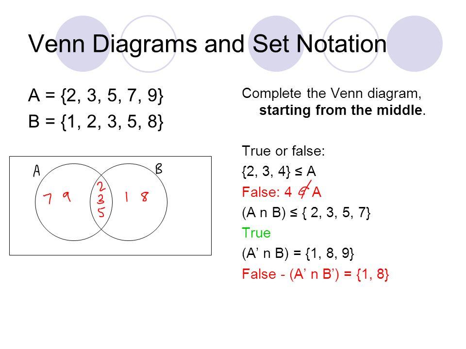A N B Venn Diagram