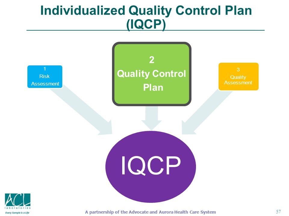 qc plan Guardiancapitalinccom | broker quality control plan sample is a free, easy to use, user friendly template which checks how much you produce in terms of quality of products and services, and their quantity.
