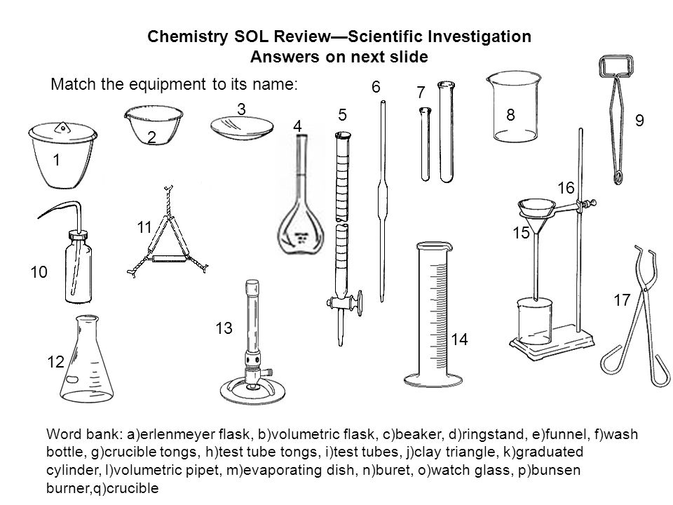 Worksheet Lab Equipment Name chemistry sol review part 1 scientific investigations lab 2 investigation answers on next slide match the equipment to its name word bank aerlenmeyer