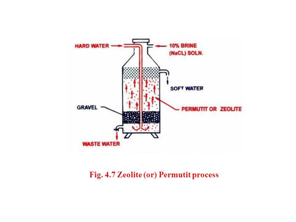 Fig. 4.7 Zeolite (or) Permutit process