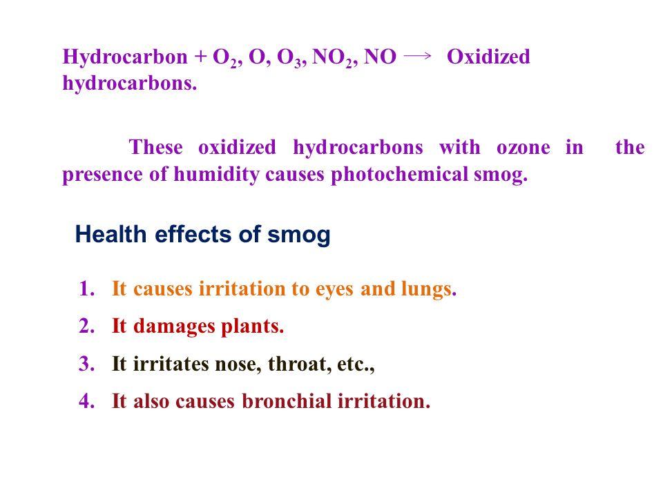 Hydrocarbon + O 2, O, O 3, NO 2, NO Oxidized hydrocarbons.