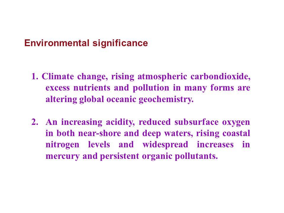 Environmental significance 1.