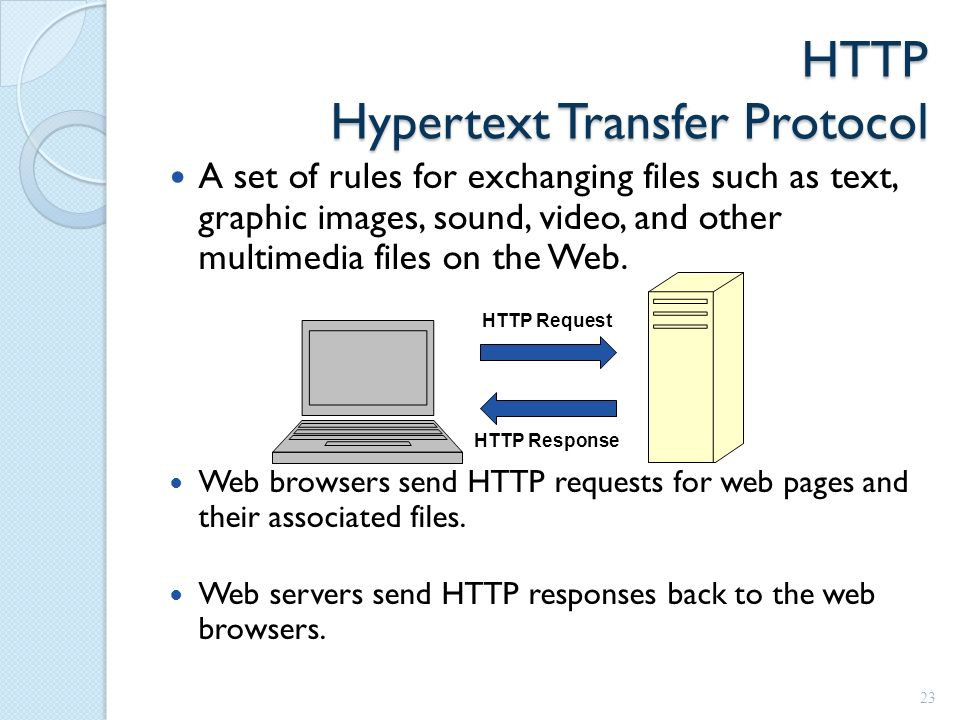 HTTP Hypertext Transfer Protocol A set of rules for exchanging files such as text, graphic images, sound, video, and other multimedia files on the Web.