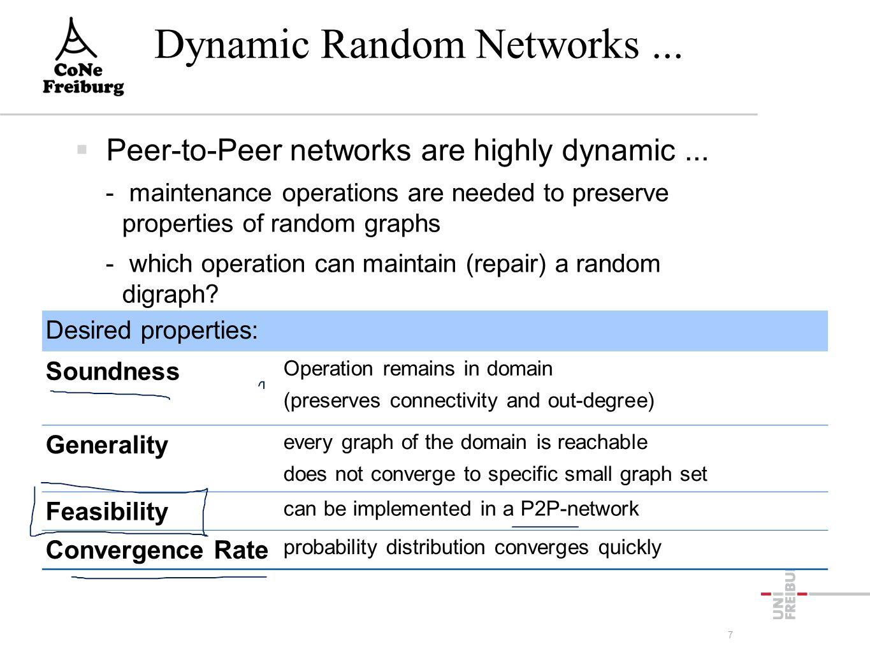 Peer-to-Peer Networks 09 Random Graphs for Peer-to-Peer-Networks ...