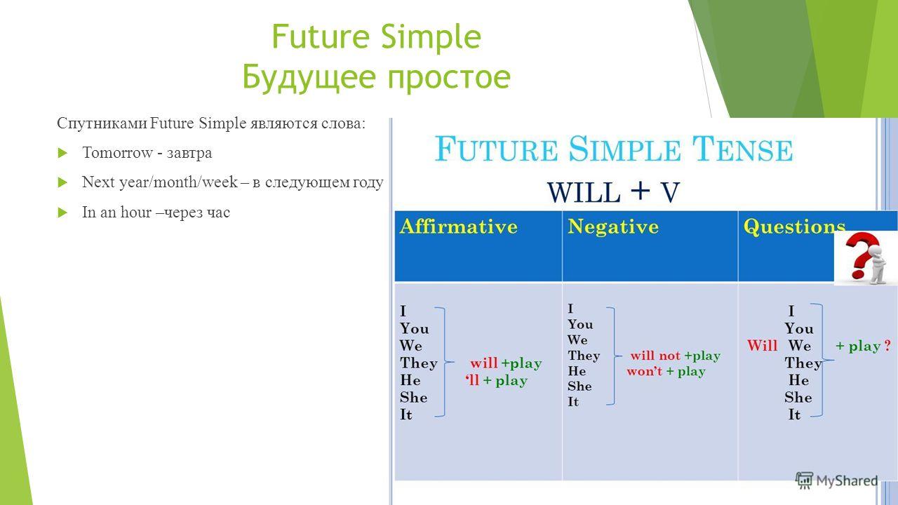 Future Simple Будущее простое Спутниками Future Simple являются слова:  Tomorrow - завтра  Next year/month/week – в следующем году  In an hour –через час
