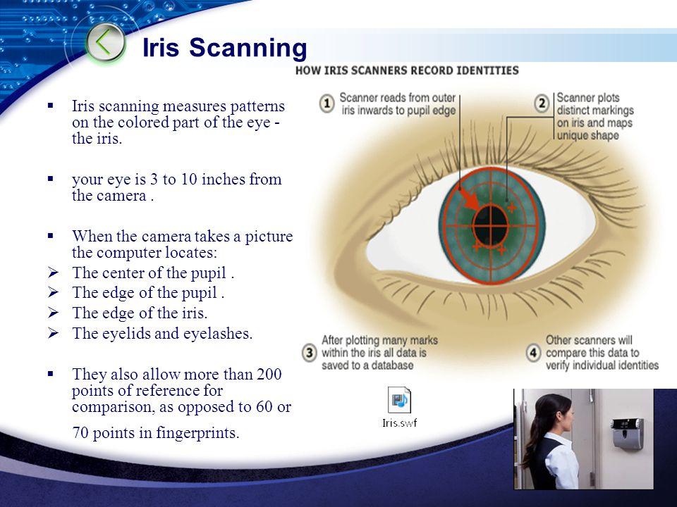 LOGO Iris Scanning  Iris scanning measures patterns on the colored part of the eye - the iris.