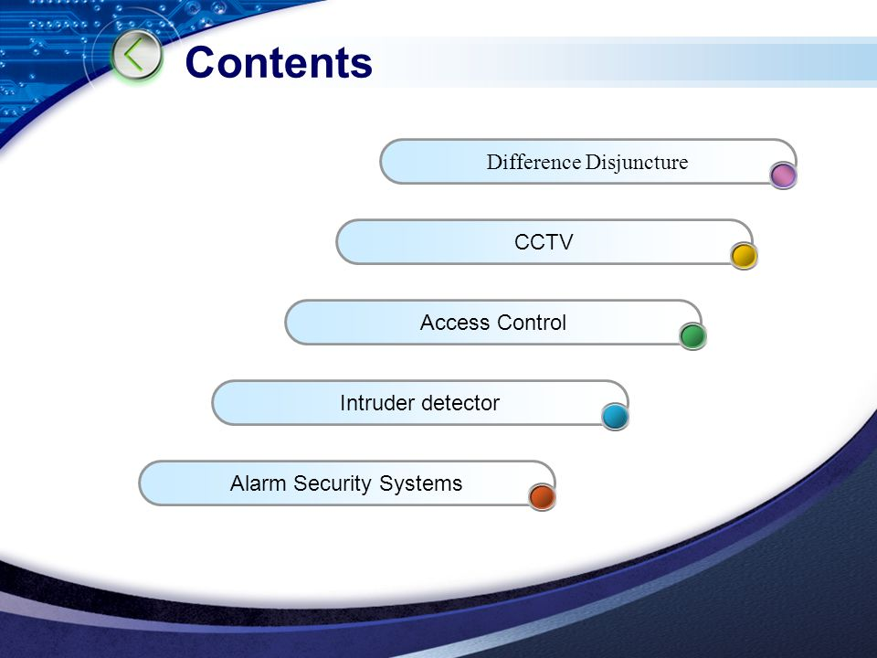 LOGO Difference Disjuncture Contents CCTV Access Control Intruder detector Alarm Security Systems