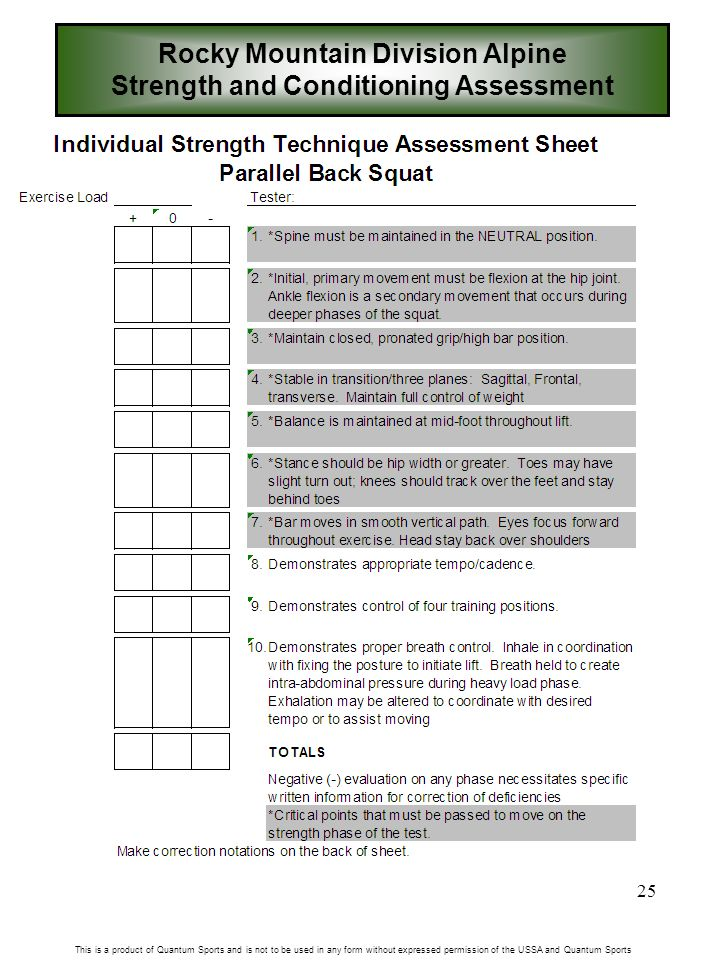 25 Rocky Mountain Division Alpine Strength and Conditioning Assessment This is a product of Quantum Sports and is not to be used in any form without expressed permission of the USSA and Quantum Sports