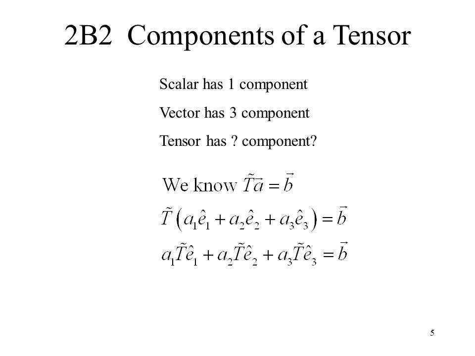 tensor in hindi
