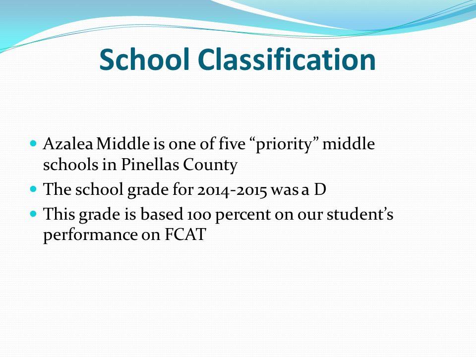 9 School Classification ...