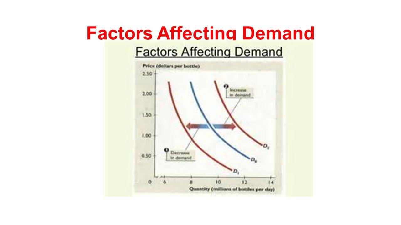 Factors Determining Demand Essays Slide  Factors Determining Demand