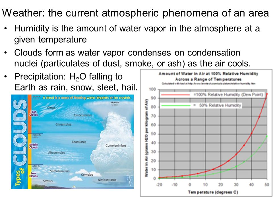 Hydrosphere, Atmosphere, Weather & Climate Hydrosphere: the ...