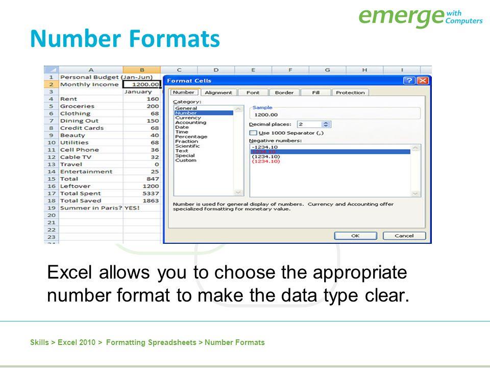 Number format