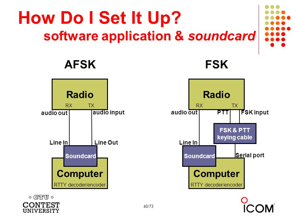 Fsk Software Decoder