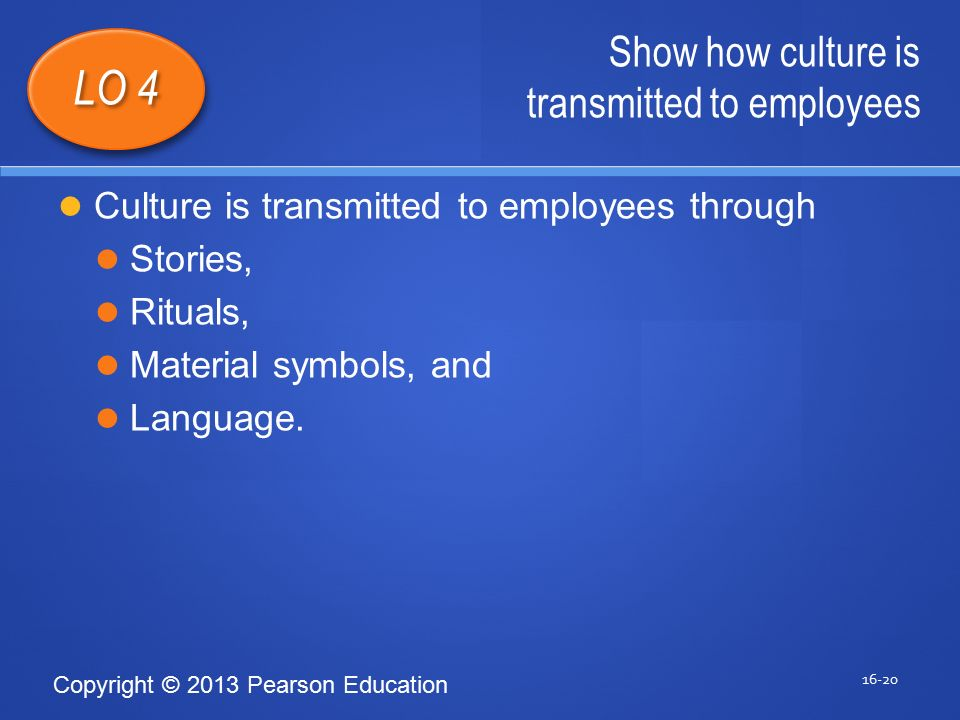 Copyright © 2013 Pearson Education Show how culture is transmitted to employees 16-20 LO 4 Culture is transmitted to employees through Stories, Rituals, Material symbols, and Language.