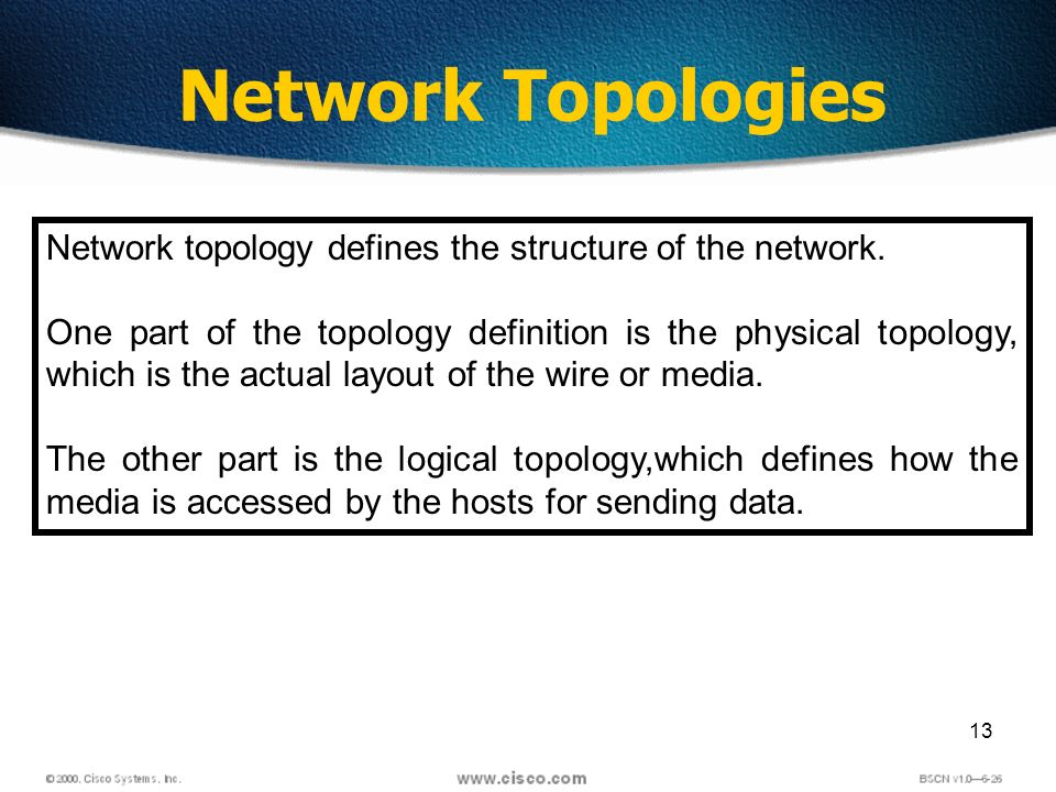 2 communications and services certifications 3 4 ccna exam exam 13 network topologies network topology defines the structure of the network sciox Image collections