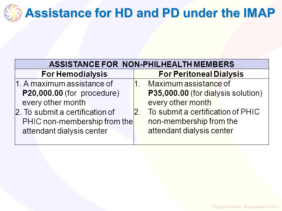 Philippine Charity Sweepstakes Office Pcso Hemodialysis And