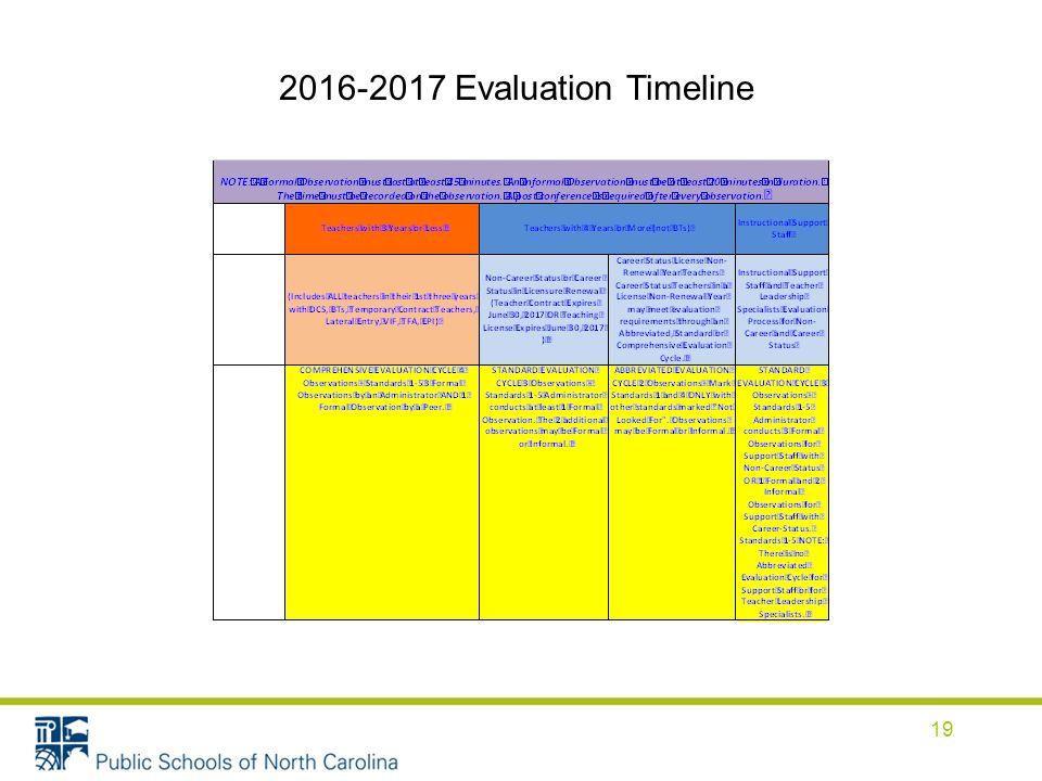 19 2016-2017 Evaluation Timeline