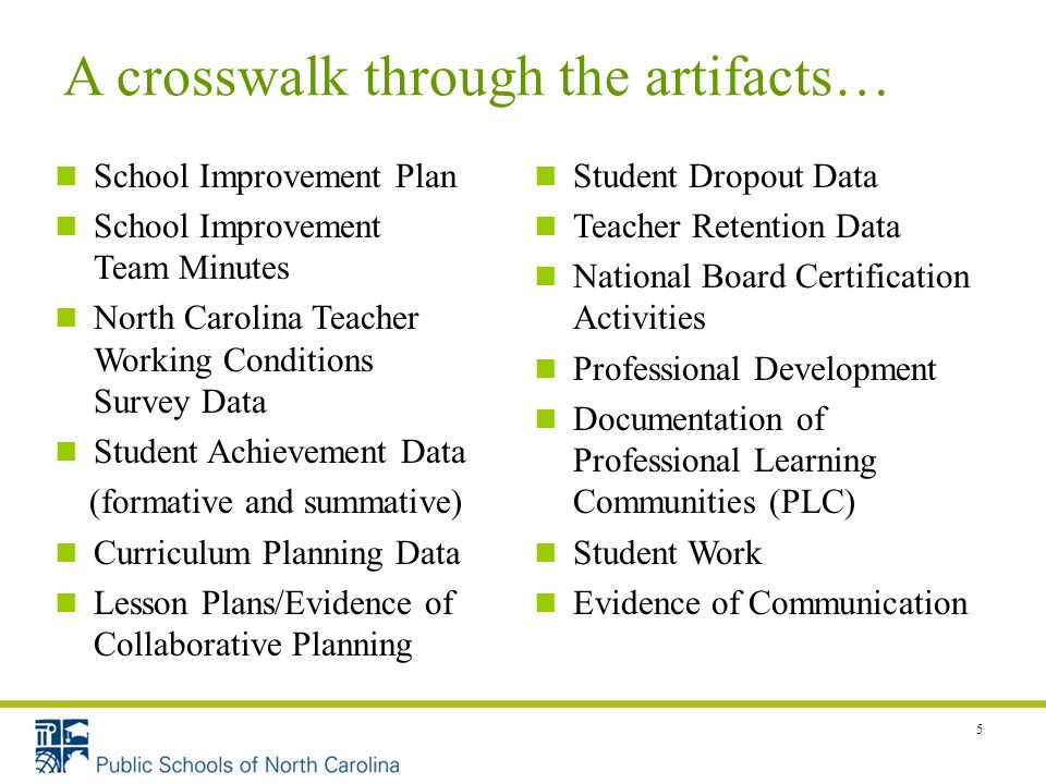 5 School Improvement Plan School Improvement Team Minutes North Carolina Teacher Working Conditions Survey Data Student Achievement Data (formative and summative) Curriculum Planning Data Lesson Plans/Evidence of Collaborative Planning Student Dropout Data Teacher Retention Data National Board Certification Activities Professional Development Documentation of Professional Learning Communities (PLC) Student Work Evidence of Communication A crosswalk through the artifacts…