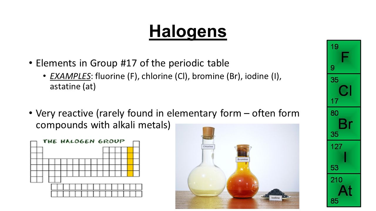 Patterns in the periodic table nelson science perspectives 9 pg 9 halogens gamestrikefo Images