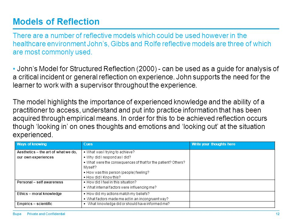 johns model of structural reflection on Free coursework on reflection from essayukcom  such as johns model of structured reflection assist to uncover the influences in practice.