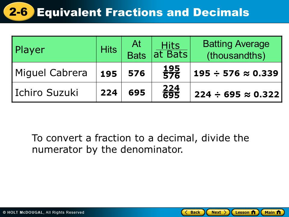 2-6 Equivalent Fractions and Decimals Warm Up Write each fraction ...